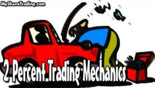 Two Percent Trading Mechanics