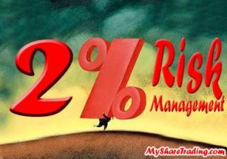 Two Percent Risk Management